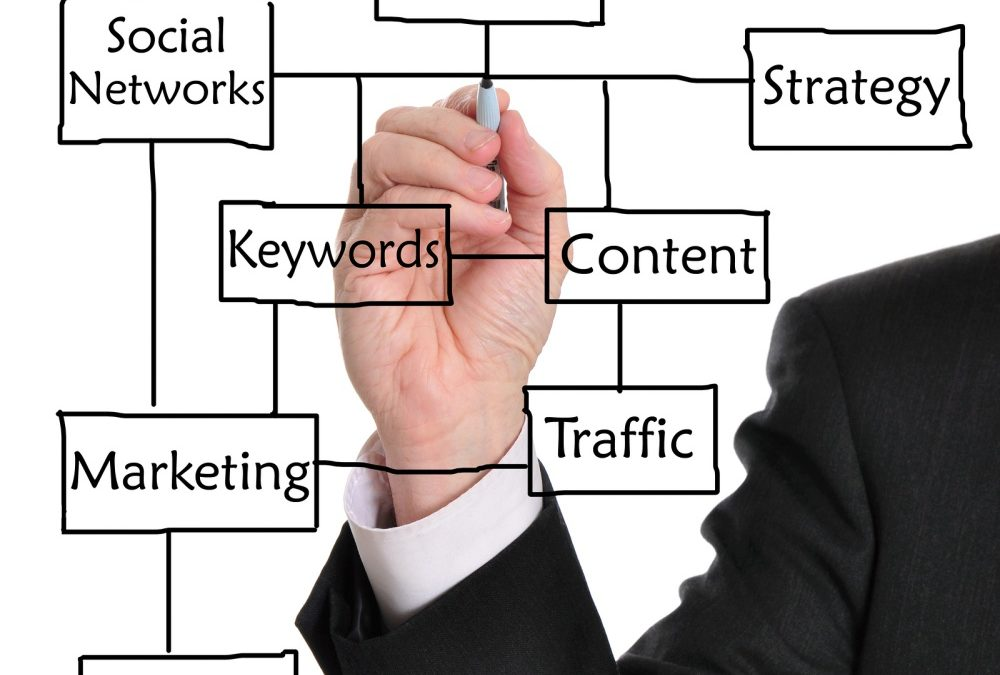 SEO Tactics and Strategies To Try