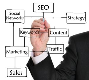SEO Tactics and Strategies - Hollister, CA - Littlejohn's Web Shop